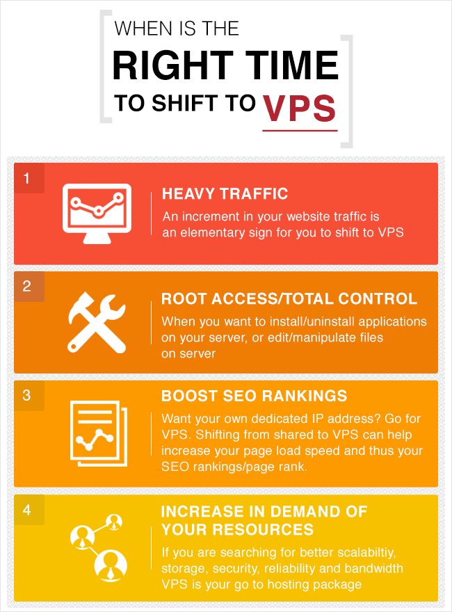 vps-infographic